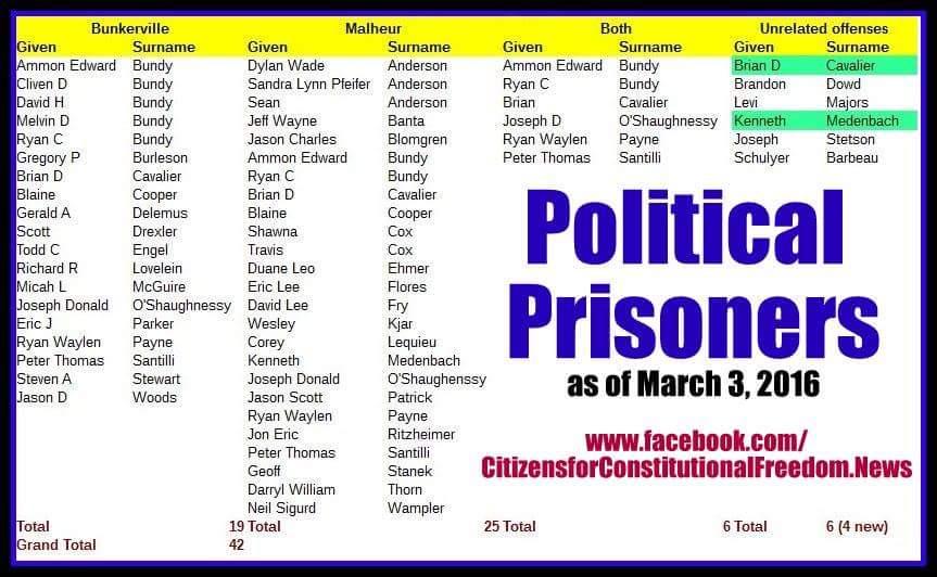 The list grows. Tyranny?